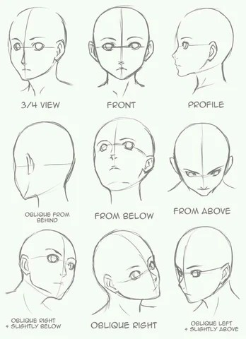 Anime Character Side View : anime, character, Steps:, Manga, Character, Smart