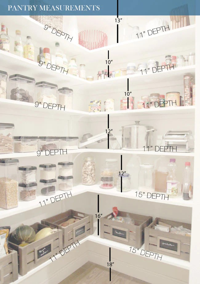 Tips and Tricks For Kitchen Pantry Design – The Original