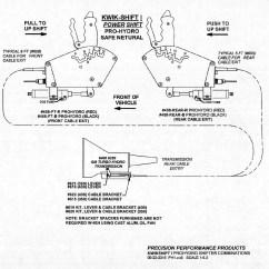 Th400 Transmission Diagram 2000 Ford F250 Starter Wiring Kickdown Switch Single Pole
