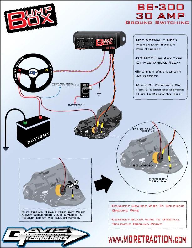 "davis technologies ""bump box""  pro line racing"