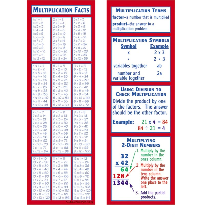 incentives motivators bookmarks factory