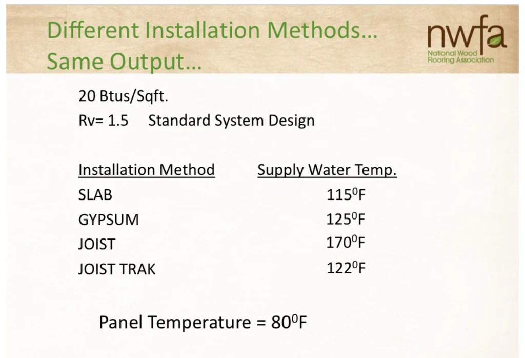Radiant heat and hardwood flooring