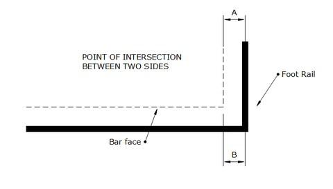 Standard Bar Foot Rail Height