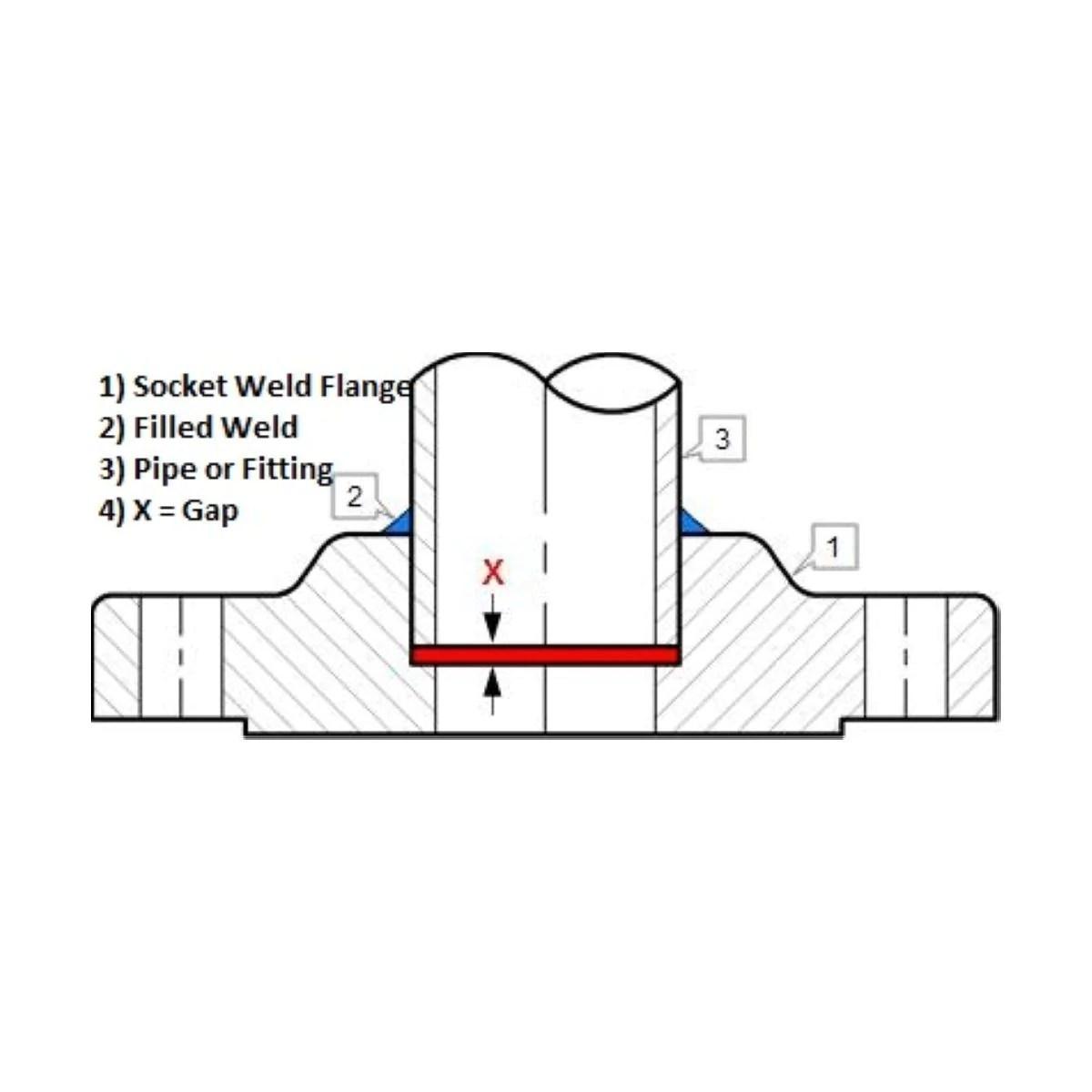 medium resolution of  socket weld flange ss304 diagram