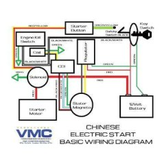 Chinese Mini Chopper Wiring Diagram 10base T Complete Electrical Atv Wire Harness 50cc - 125cc   Vmc Parts