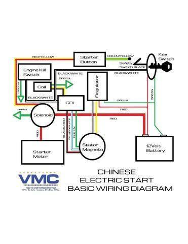 Chinese Atv Wiring Diagram : chinese, wiring, diagram, Wiring, Diagram