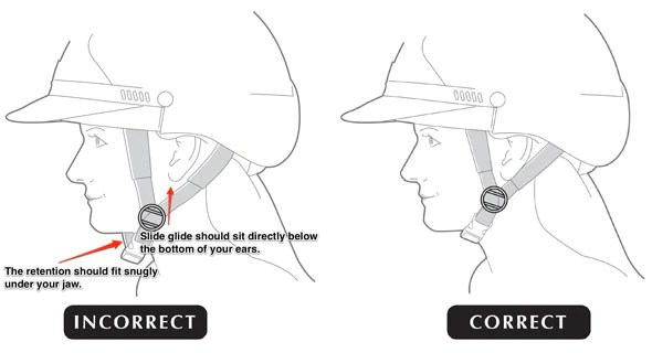 Learn How to Fit Your Child's Helmet in Three Easy Steps