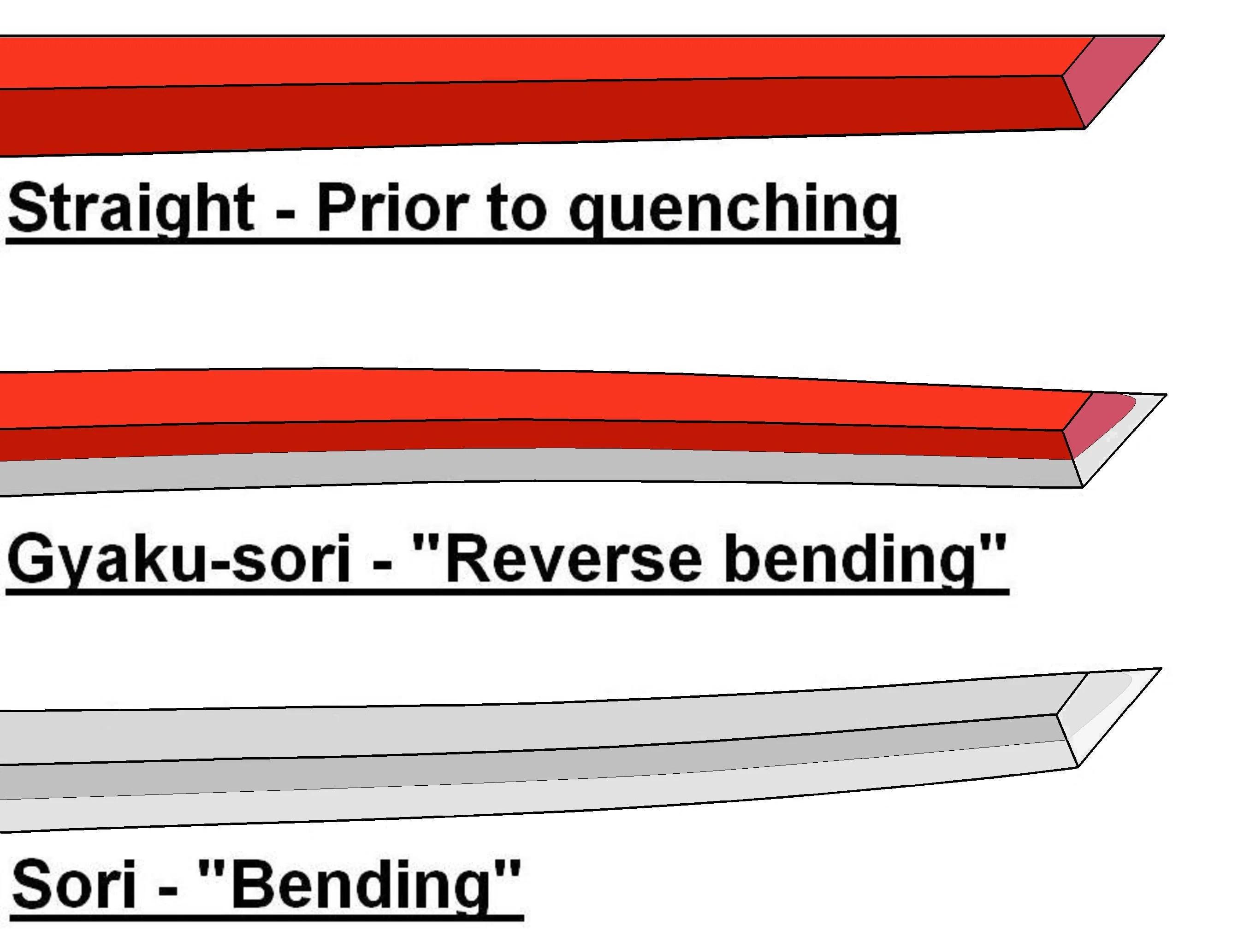 hight resolution of diagram of katana