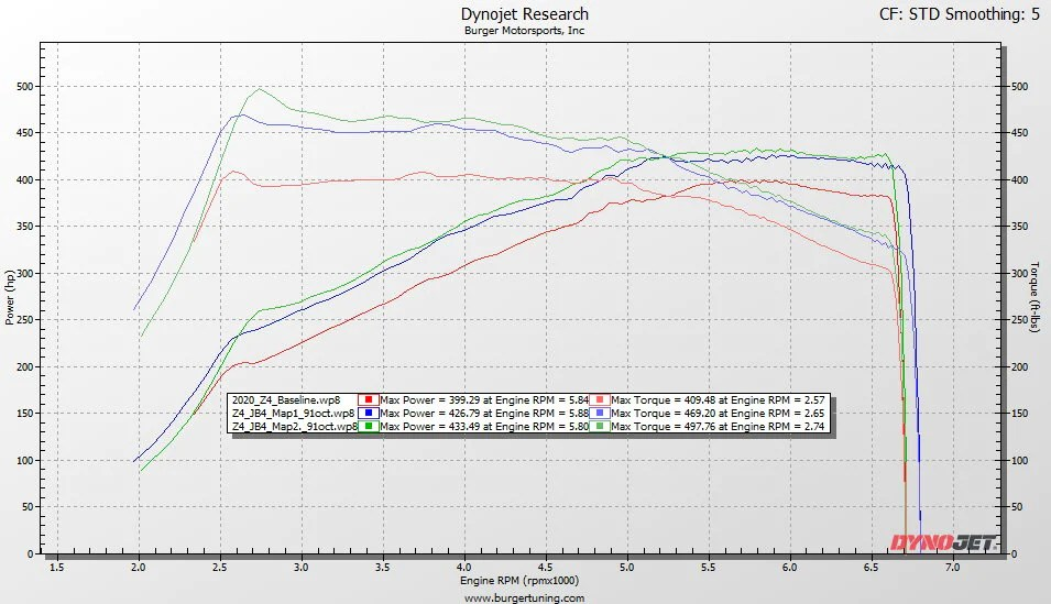 M340i JB4 BMW tuner B58 maps downpipe horsepower install for sale dinan g20 tune dyno