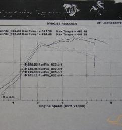 jm fabrications race version intake manifold 2001 2006 mitsubishi evo 7  [ 1024 x 768 Pixel ]