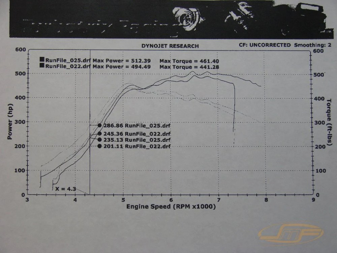 medium resolution of jm fabrications race version intake manifold 2001 2006 mitsubishi evo 7
