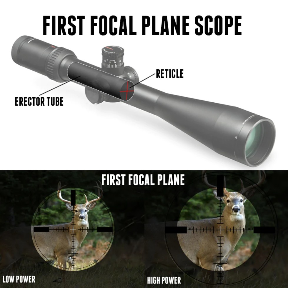 First Focal Plane