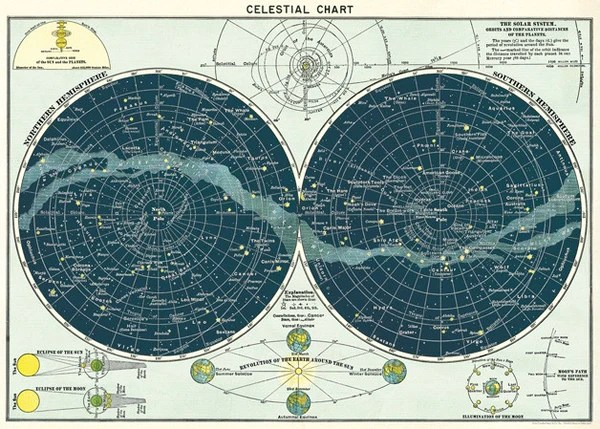 Decorative Paper  Celestial Chart  On Paper