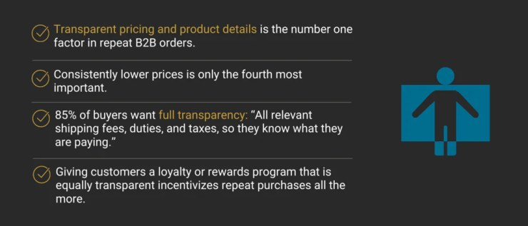 B2B online stores need transparent pricing details