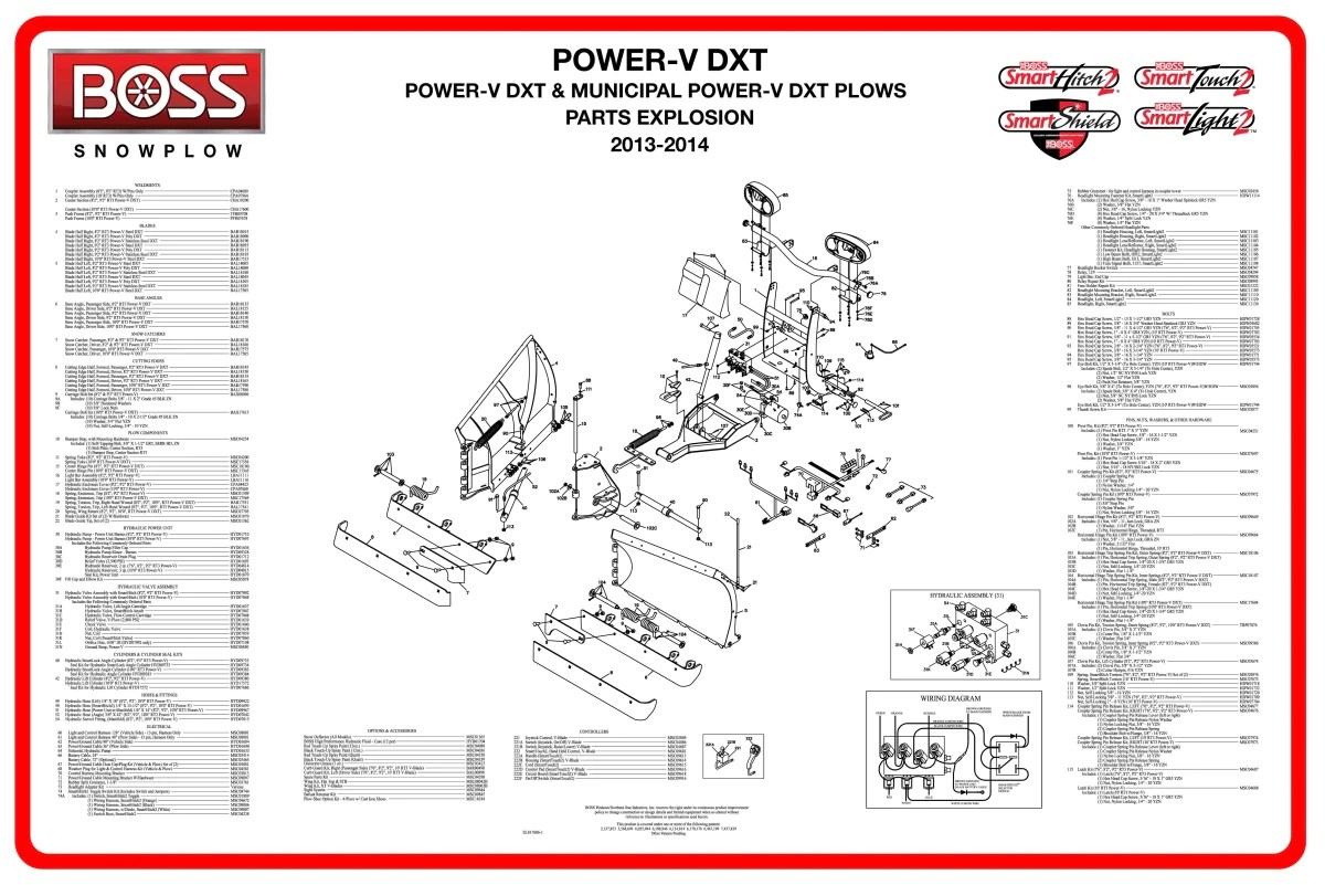 boss rt3 wiring diagram free wiring diagram for you u2022 rh evolvedlife store boss rt3 snow plow parts boss rt3 snow plow parts [ 1200 x 801 Pixel ]