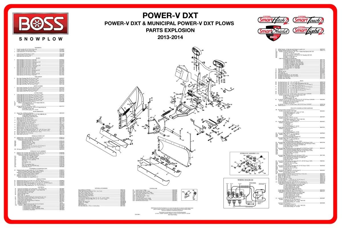 Boss V Plow | DXT | MDI Truck – Page 3