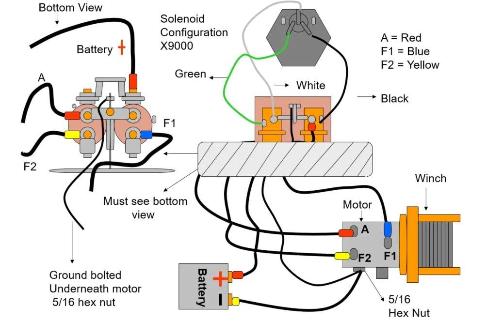 warn atv winch wireless remote wiring diagram free