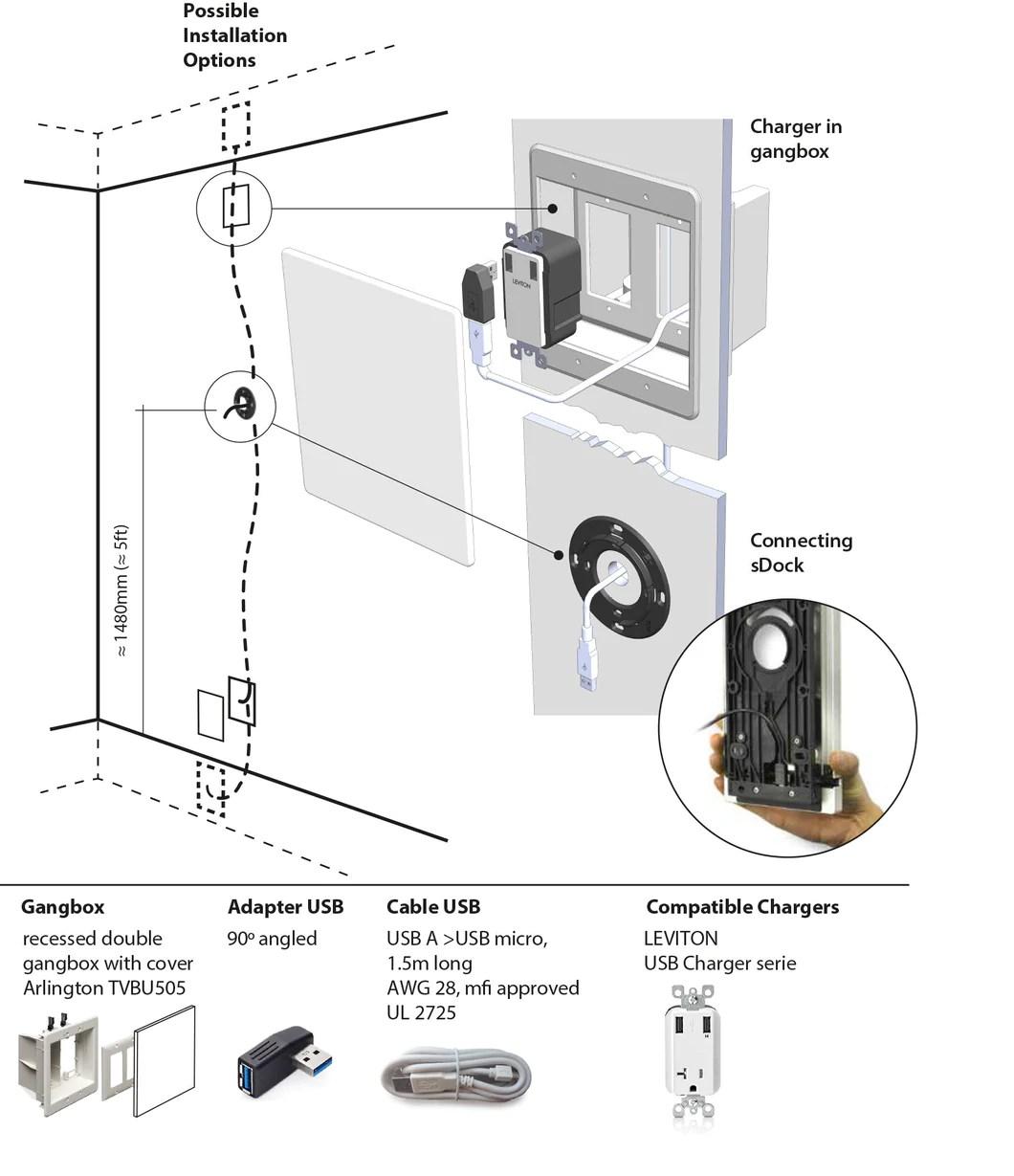 medium resolution of double gang box wiring diagram