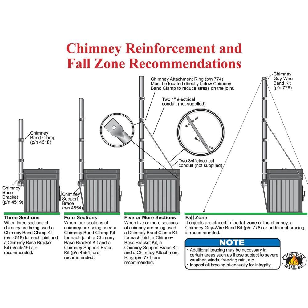 small resolution of central boiler 8 chimney support brace kit wood furnace world woodmaster parts diagram central boiler part diagram
