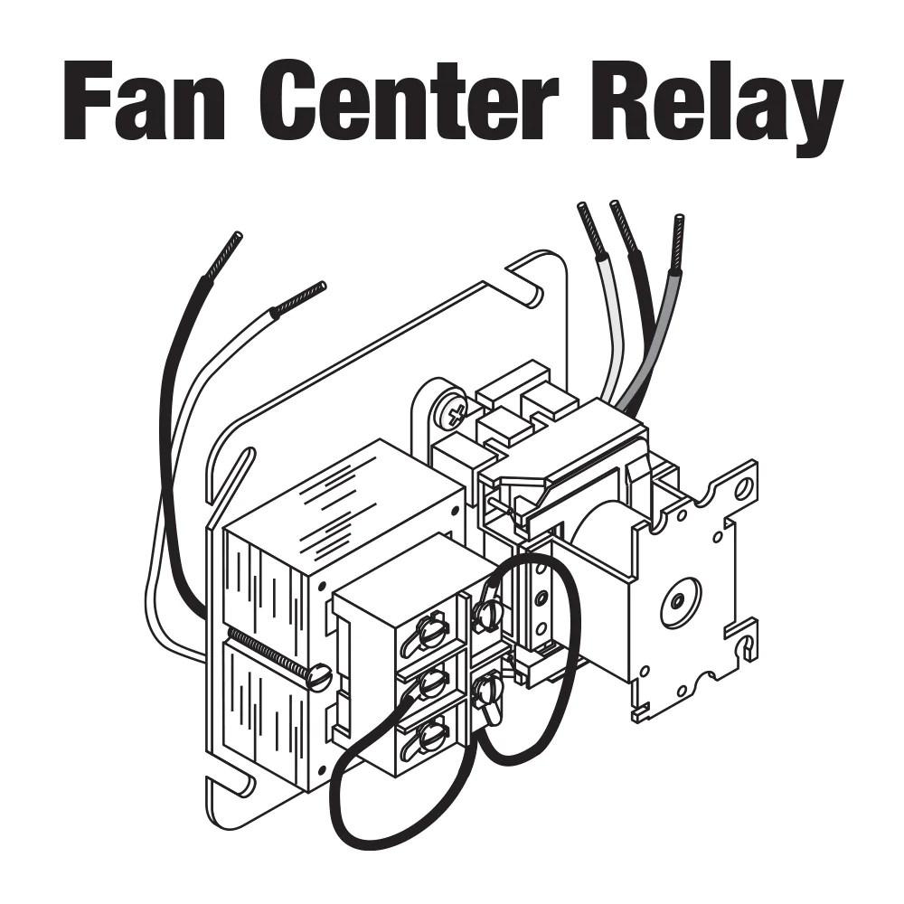 medium resolution of fan center relay wiring diagram wiring diagram technic central boiler fan center relay wood furnace worldfan