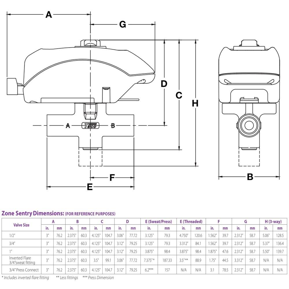 medium resolution of  taco zone sentry valve 3 way zone valve 3 4 npt