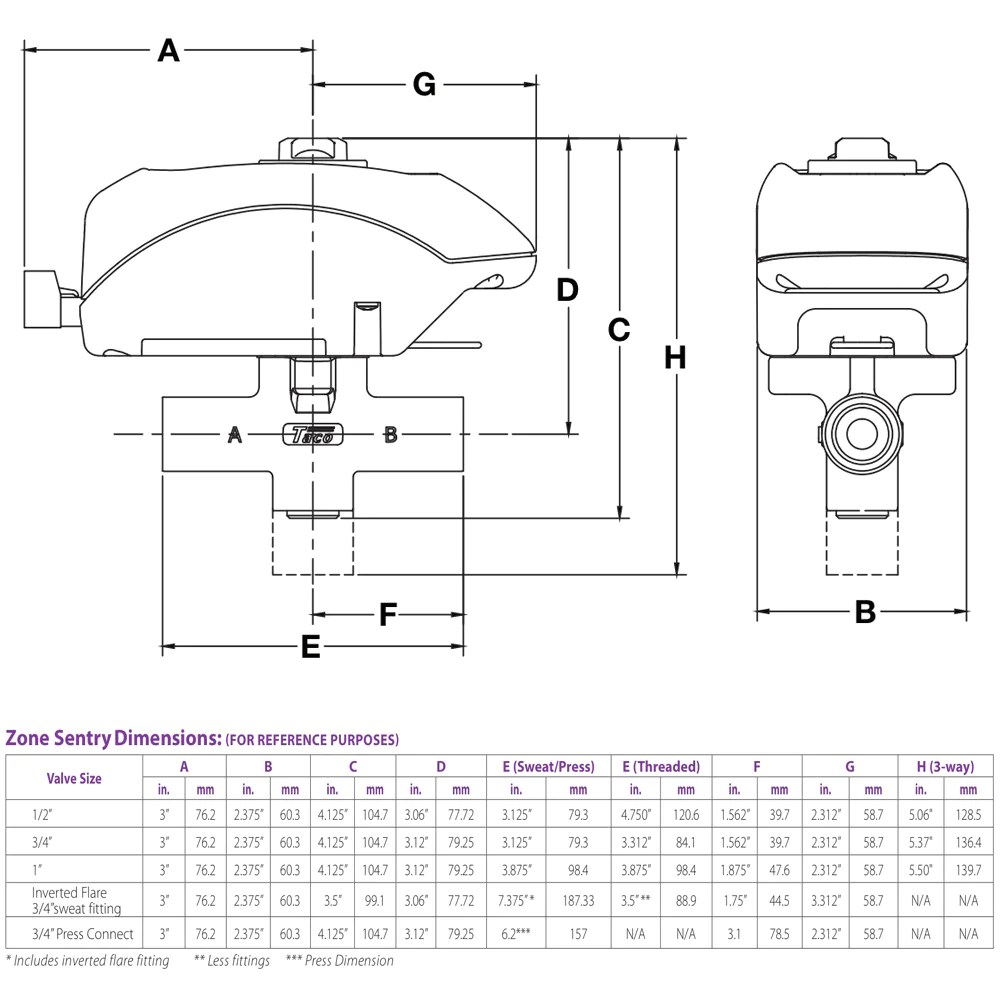 hight resolution of  taco zone sentry valve 3 way zone valve 3 4 npt