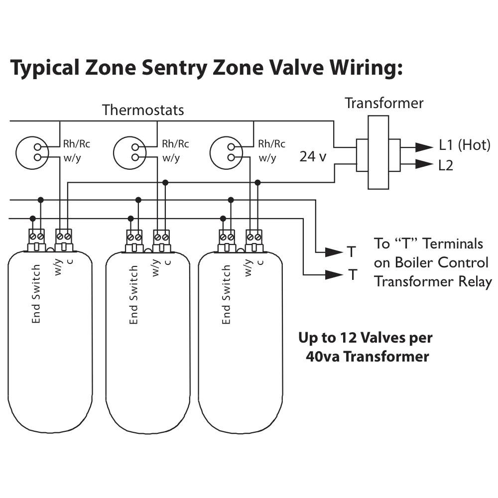 4 wire zone valve wiring diagram [ 1000 x 1000 Pixel ]