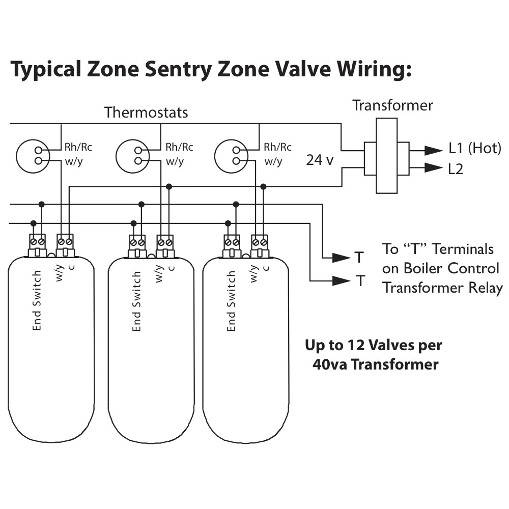 medium resolution of 4 wire zone valve wiring diagram