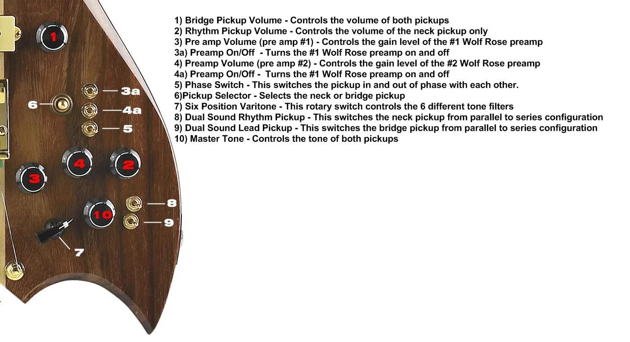 BC Rich Guitars Controls Layout Diagrams