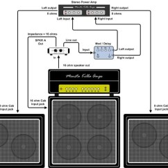 Guitar Rig Diagram Johnson Controls Fec Wiring How To Set Up A Wet Dry Amplifier The Music Zoo There S Much Cheaper Way Which May Not Give You Quite Fidelity Of Full Pro Assembled But It Ll Get Pretty Close Stereo Combo Amp With