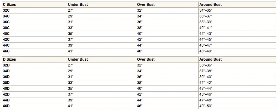 Bust size conversion chart also the chic find rh thechicfind