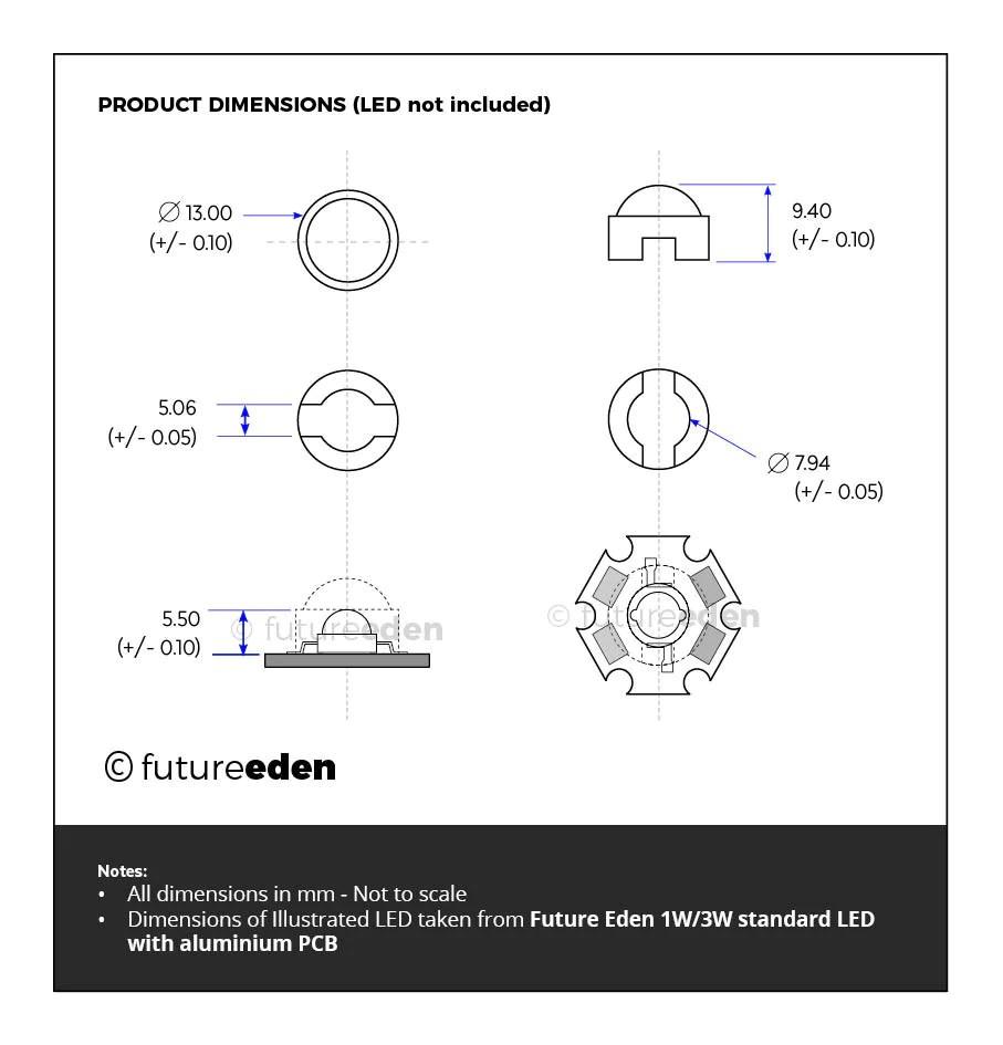 medium resolution of the future eden team