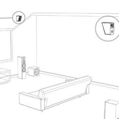 Parallel Wiring Diagram Subwoofer Zoning Interior Design The Art Of Speaker Placement | Svs