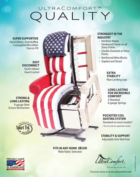 Dual Motor Lift Chair  Heavy Duty Lift Chair Recliner