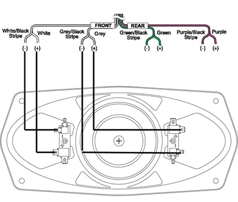 dual voice coil 6x9 servo wiring diagram arduino what are dvc speakers retrosound another method is to wire both coils in series this will make the work together create a 8 ohm mono speaker most older dash