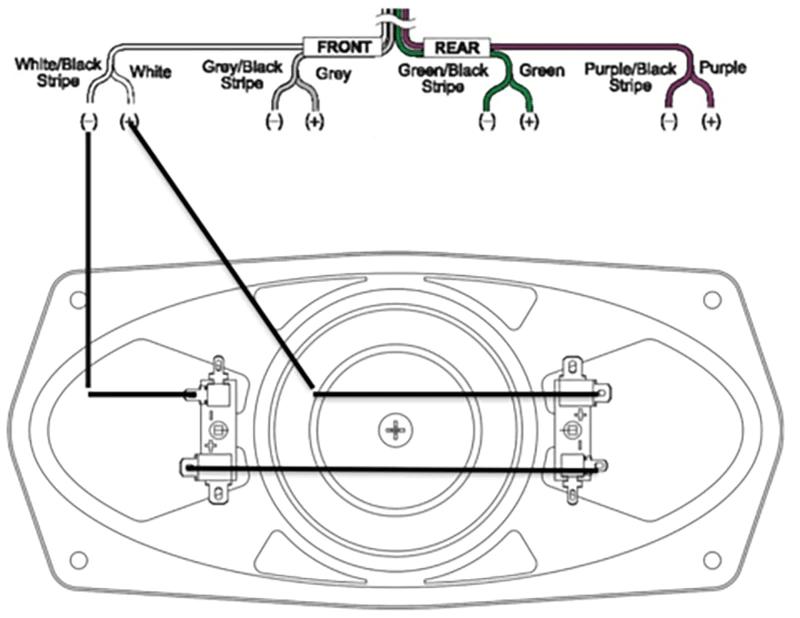 Monoblock Amp 4 Ohm Dual Voice Coil Wiring Diagram