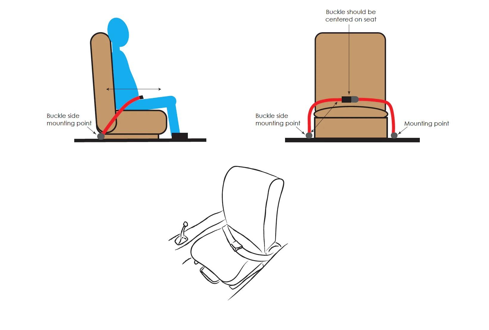 medium resolution of non retractable lap belts