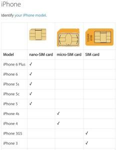 Iphone sim size also hobit fullring rh