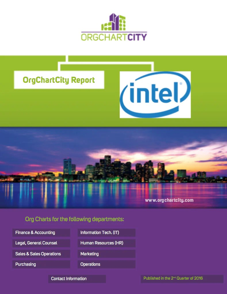 Intel org charts by chart city nasdaq intc orgchartcity also  rh