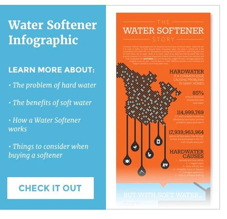 If we take the daily softening requirement of grains per day and multiple this by days need  softener that can soften total also how to properly size water aquatell rh