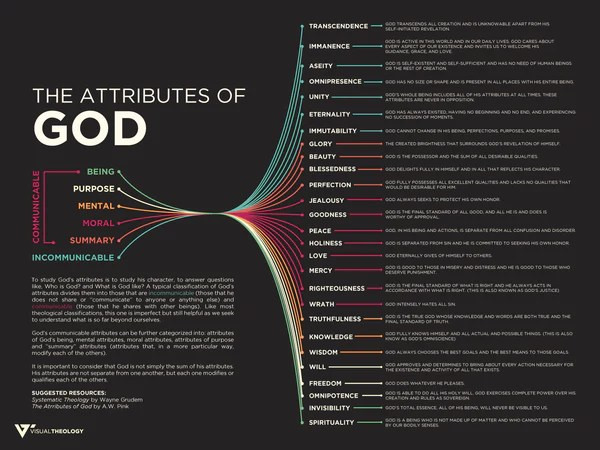 list of personal attributes