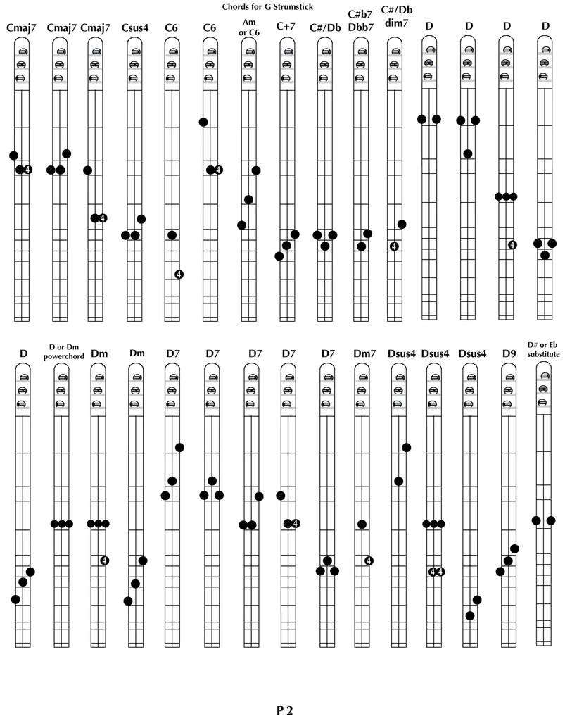 hight resolution of all g strumstick chords 3 of 3