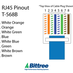 Speaker Wiring Diagram 6 Ohm Pid Temperature Controller Kit Rj45 Pinout