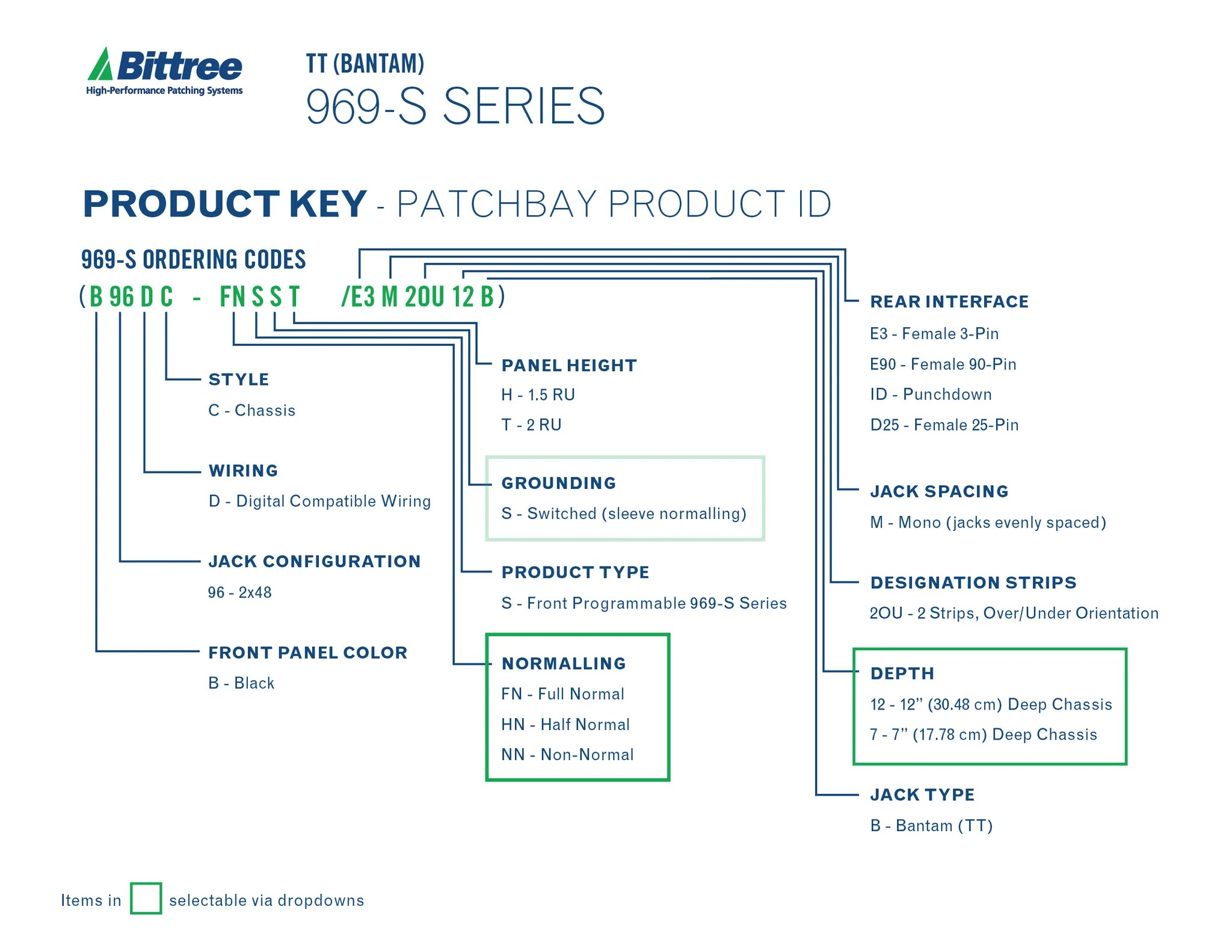 neutrik trs wiring diagram sony xplod deck patchbay circuit maker