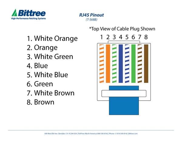 mb 100 rj45 wiring diagram full hd version wiring diagram