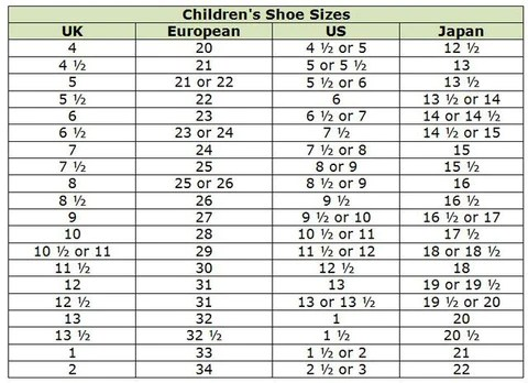 Korean shoes sizes are in line with the size under japan this is actual length of your child   feet centimetre for example cm also guide greenberry kids rh greenberrykids