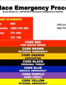 Emergency procedures flip chart also timiznceptzmusic rh