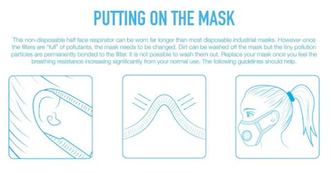 putting on the mask