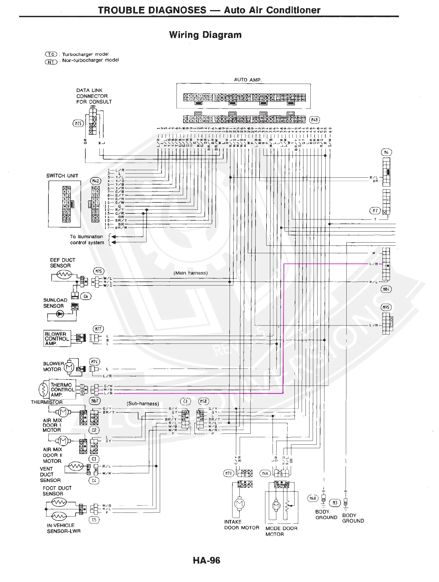 hight resolution of 1990 nissan 300zx wiring harness diagram wiring diagram paper