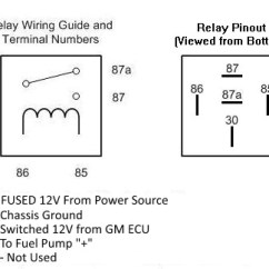 Fuel Pump Relay Wiring Diagram 2009 Dodge Journey Fuse Proper Trigger For Ls To Nissan 300zx Swaps Loj And Maybe Some Upgraded The High Hp Applications Accomplishing This Is Simple Just Use Gm Signal A New